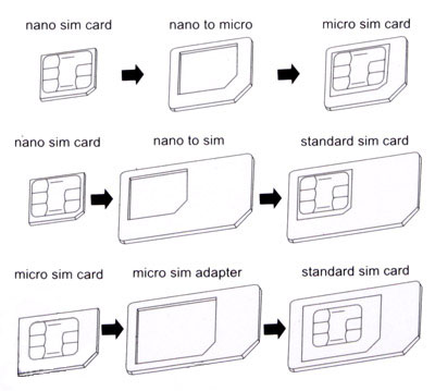 Адаптеры - переходники для Nano-SIM-карт